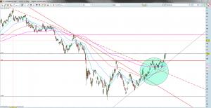 Citigroup Inc - Tageschart 17.03.2012