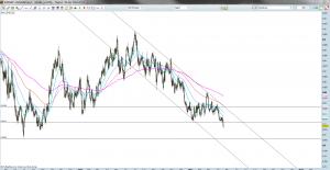 EUR-GBP Spot Tageschart 19.04.12